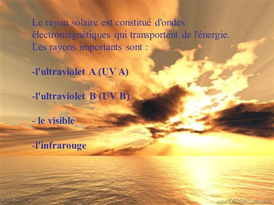 Le rayon solaire est constitué d ondes électromagnétiques qui transportent de l énergie. Les rayons importants sont :