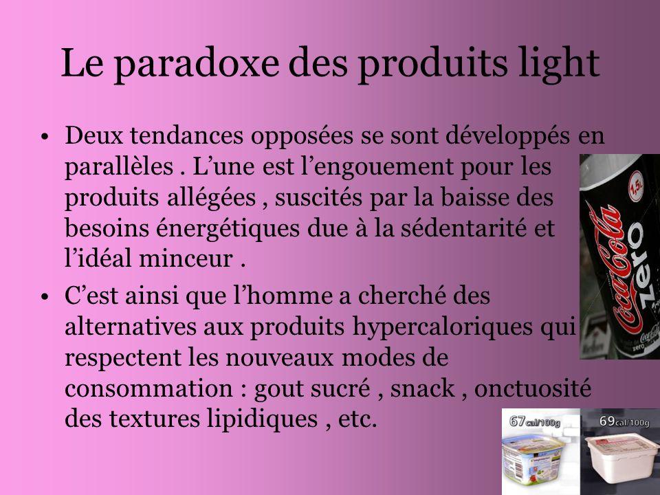 Le paradoxe des produits light