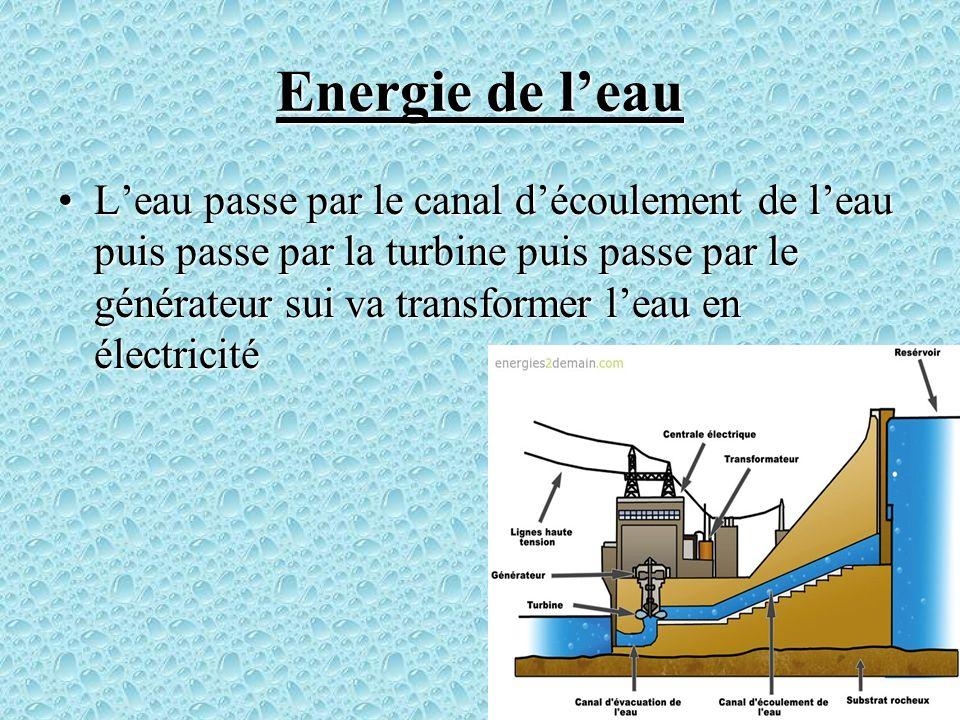 Energie de l'eau