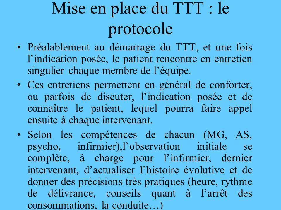 Mise en place du TTT : le protocole