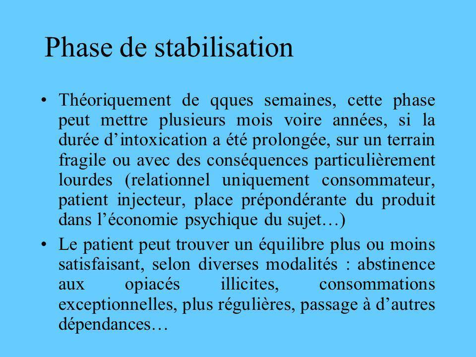 Phase de stabilisation
