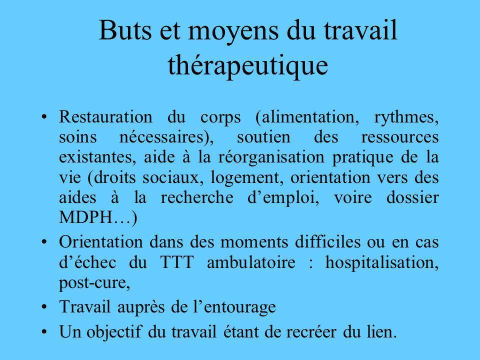 Buts et moyens du travail thérapeutique