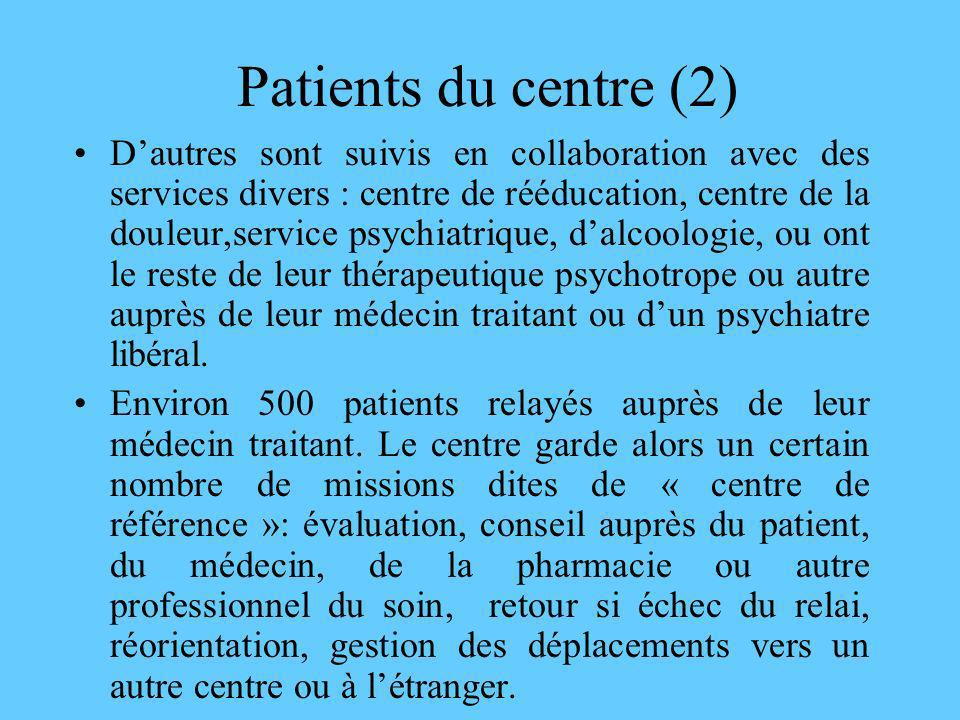Patients du centre (2)