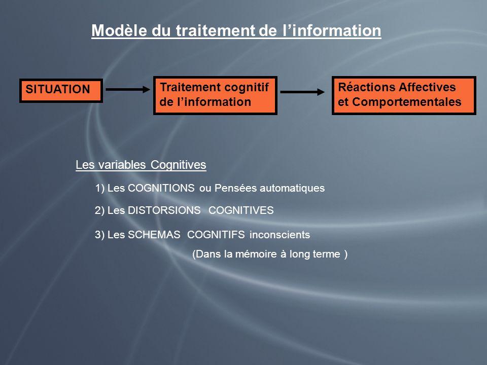 Modèle du traitement de l'information