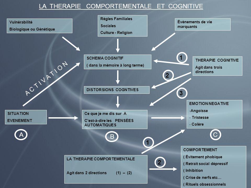 LA THERAPIE COMPORTEMENTALE ET COGNITIVE