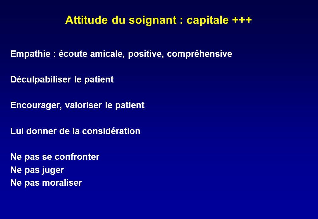 Attitude du soignant : capitale +++