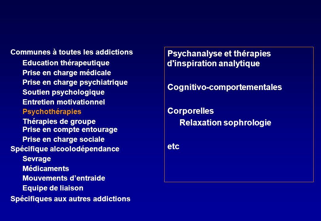 Psychanalyse et thérapies d inspiration analytique