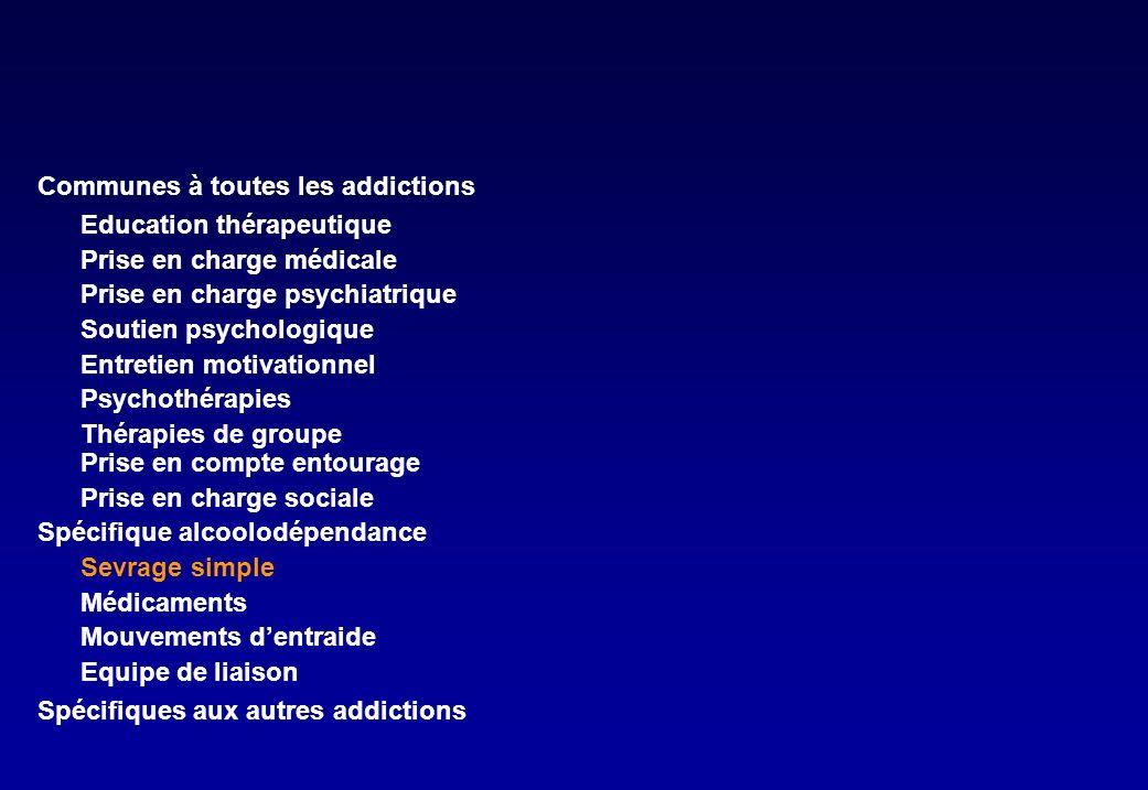 Communes à toutes les addictions