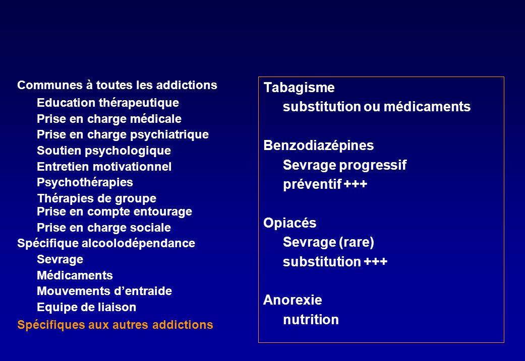 substitution ou médicaments Benzodiazépines Sevrage progressif
