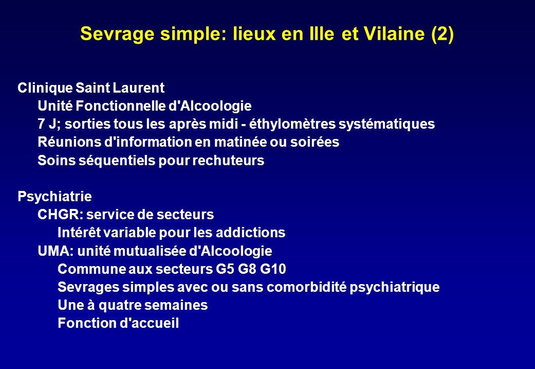 Sevrage simple: lieux en Ille et Vilaine (2)