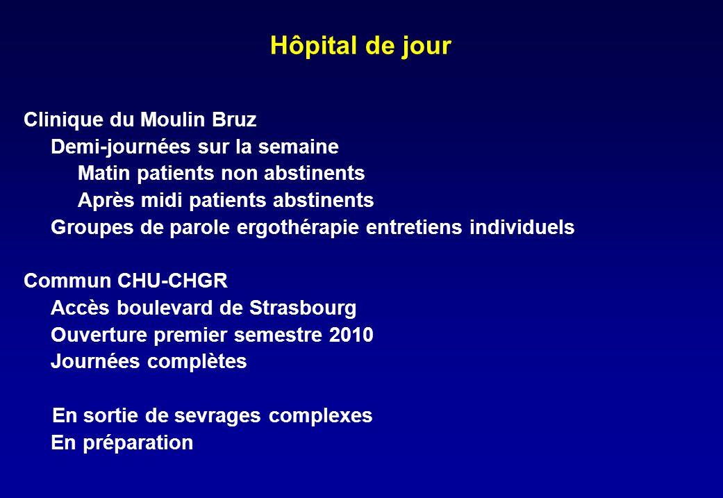 Hôpital de jour Clinique du Moulin Bruz Demi-journées sur la semaine