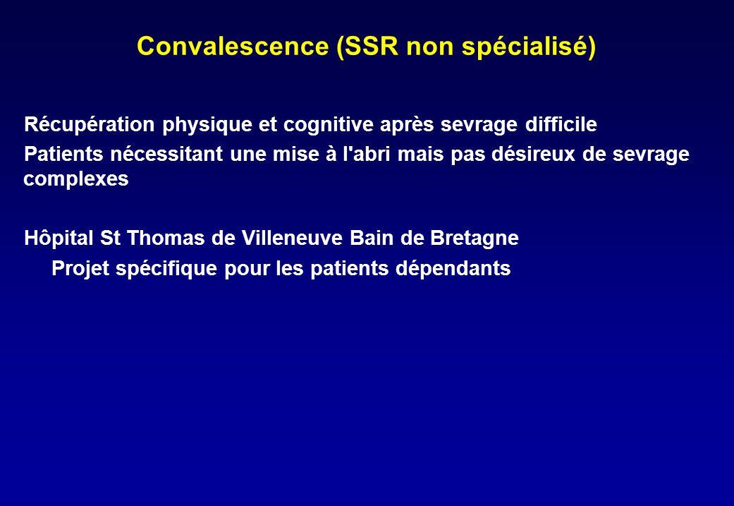 Convalescence (SSR non spécialisé)