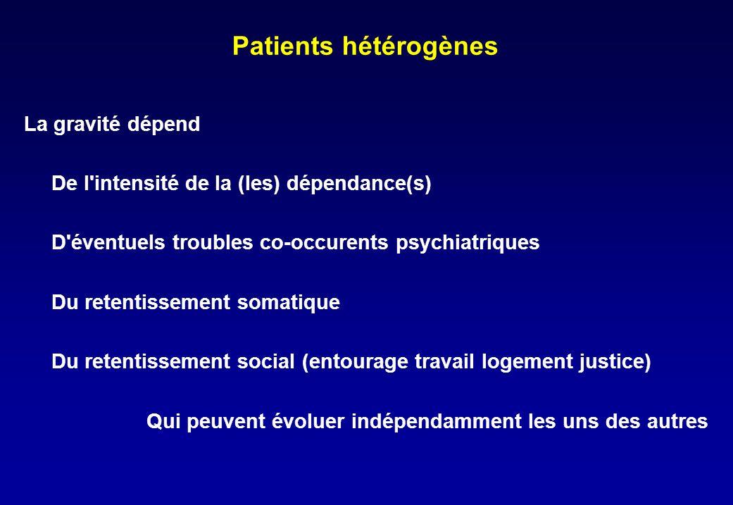 Patients hétérogènes La gravité dépend