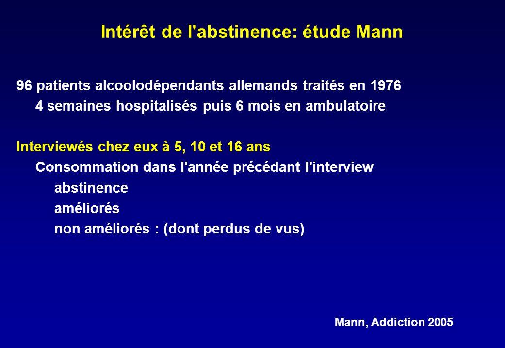 Intérêt de l abstinence: étude Mann