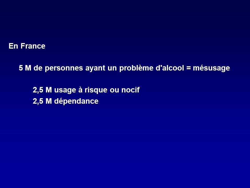 En France 5 M de personnes ayant un problème d alcool = mésusage.