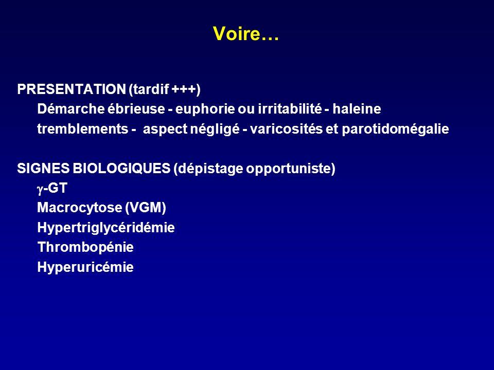 Voire… PRESENTATION (tardif +++)