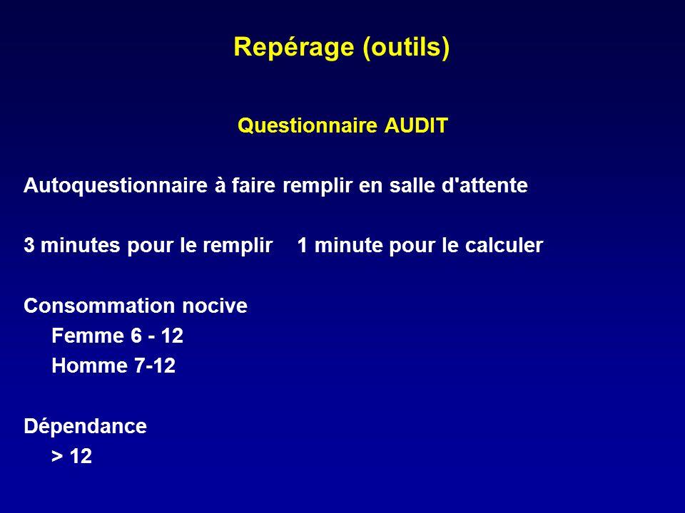 Repérage (outils) Questionnaire AUDIT