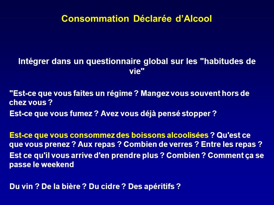 Consommation Déclarée d'Alcool