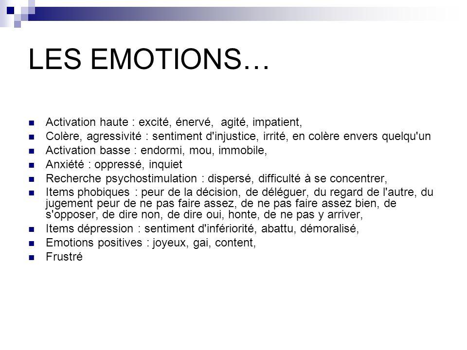 LES EMOTIONS… Activation haute : excité, énervé, agité, impatient,