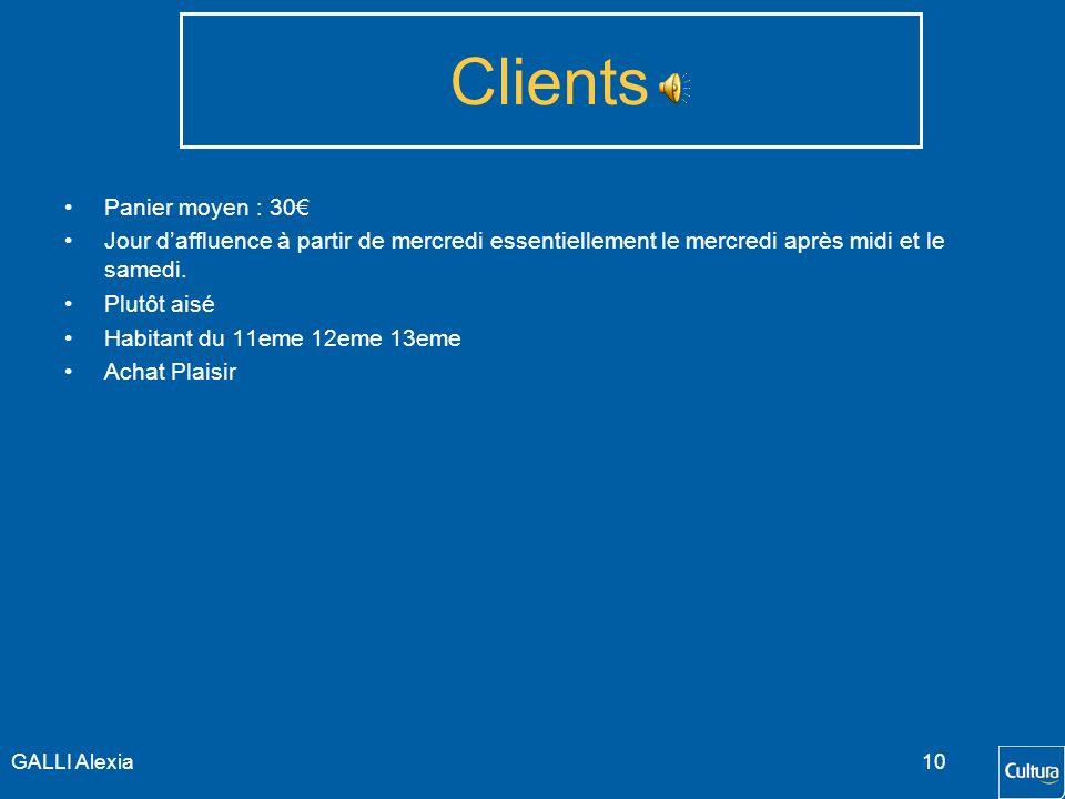 Clients Panier moyen : 30€
