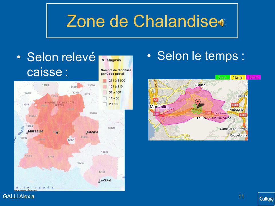 Zone de Chalandise Selon le temps : Selon relevé caisse : GALLI Alexia
