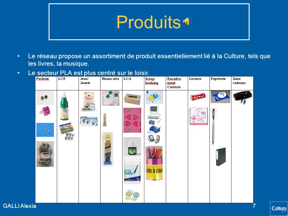 Produits Le réseau propose un assortiment de produit essentiellement lié à la Culture, tels que les livres, la musique.