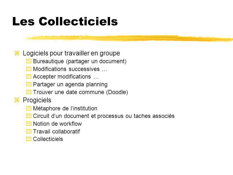 Les Collecticiels Logiciels pour travailler en groupe Progiciels