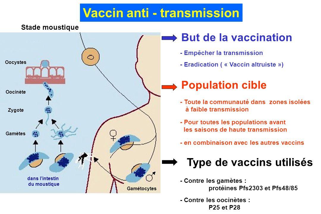 Vaccin anti - transmission