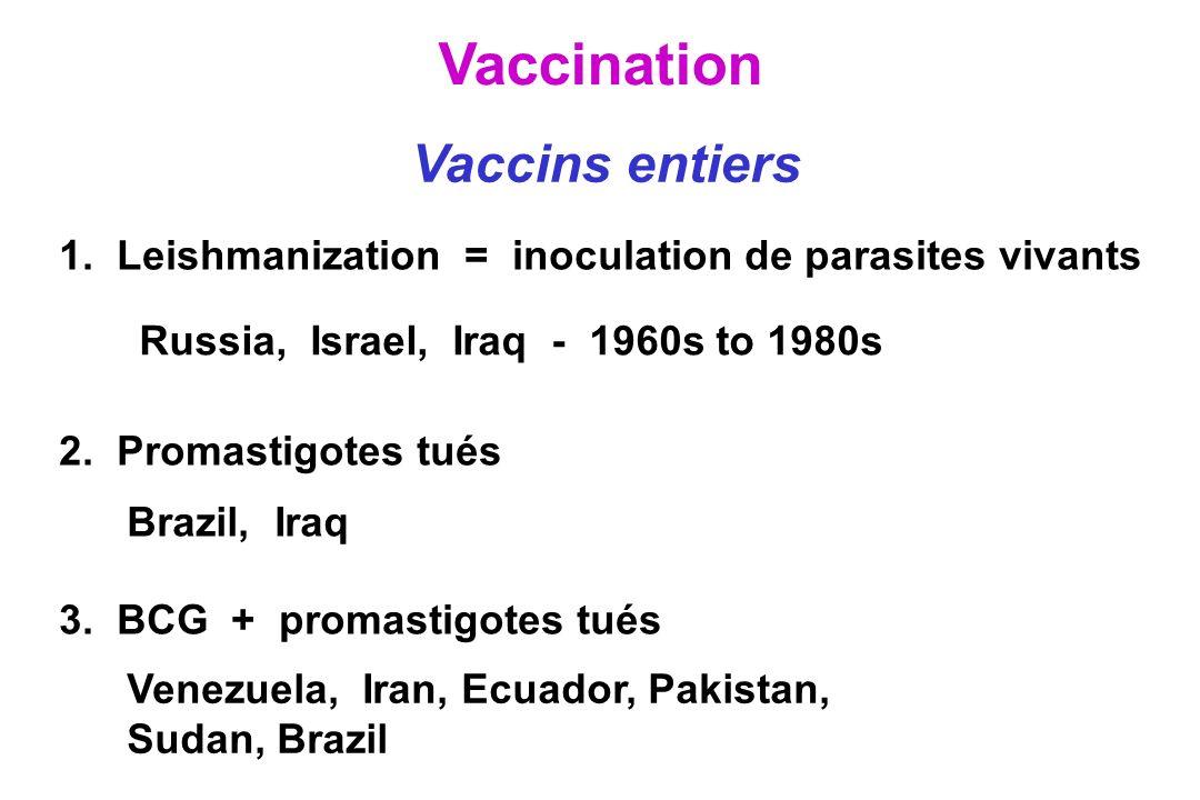 Vaccination Vaccins entiers