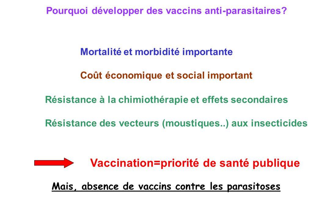 Vaccination=priorité de santé publique