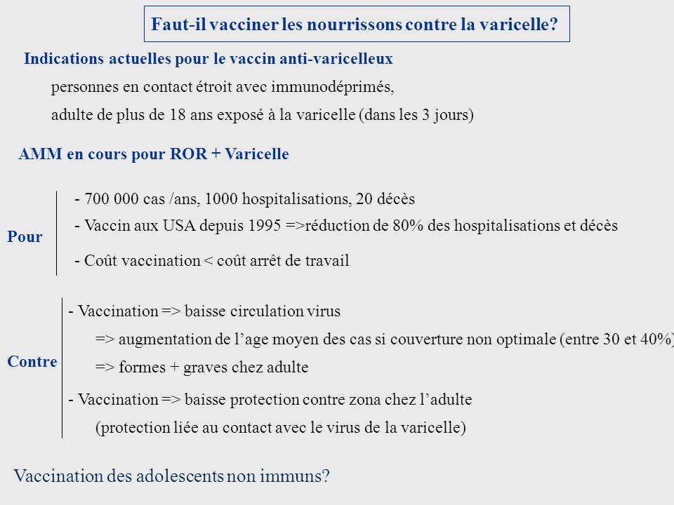 Faut-il vacciner les nourrissons contre la varicelle