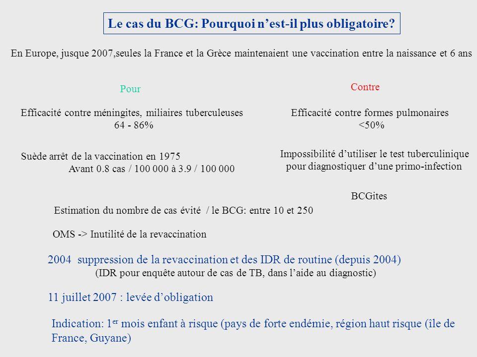 Le cas du BCG: Pourquoi n'est-il plus obligatoire