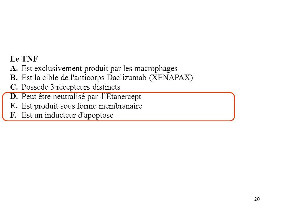 Le TNF A. Est exclusivement produit par les macrophages. B. Est la cible de l anticorps Daclizumab (XENAPAX)