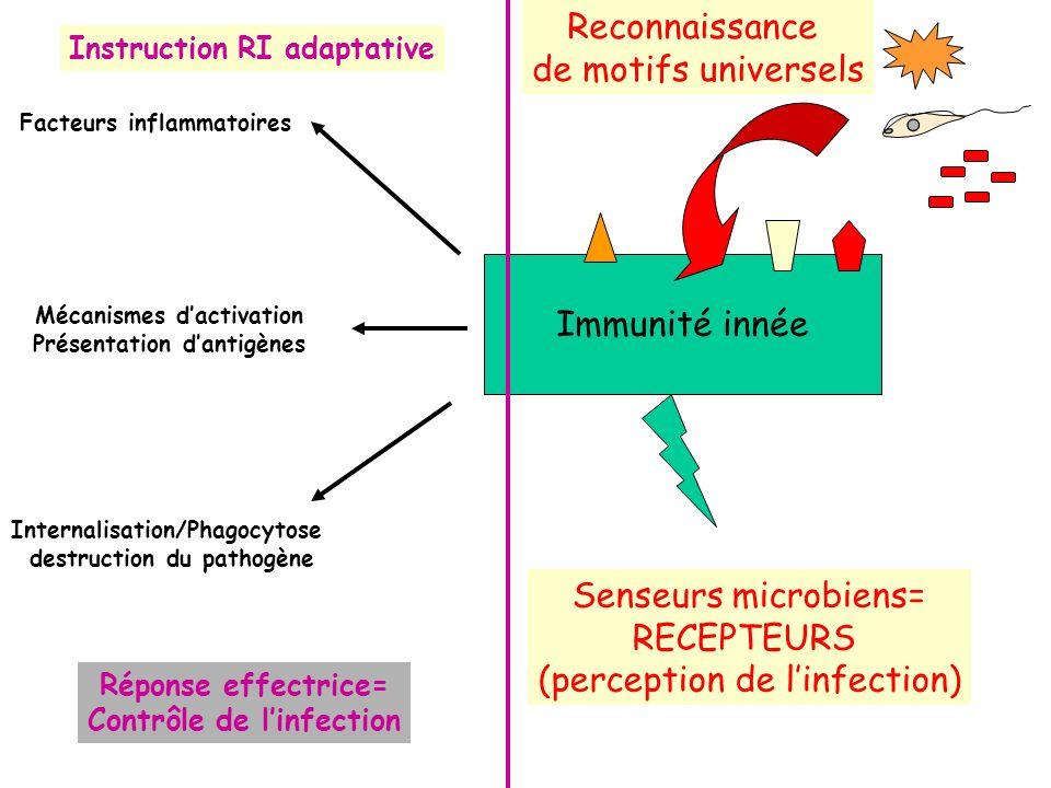 (perception de l'infection)