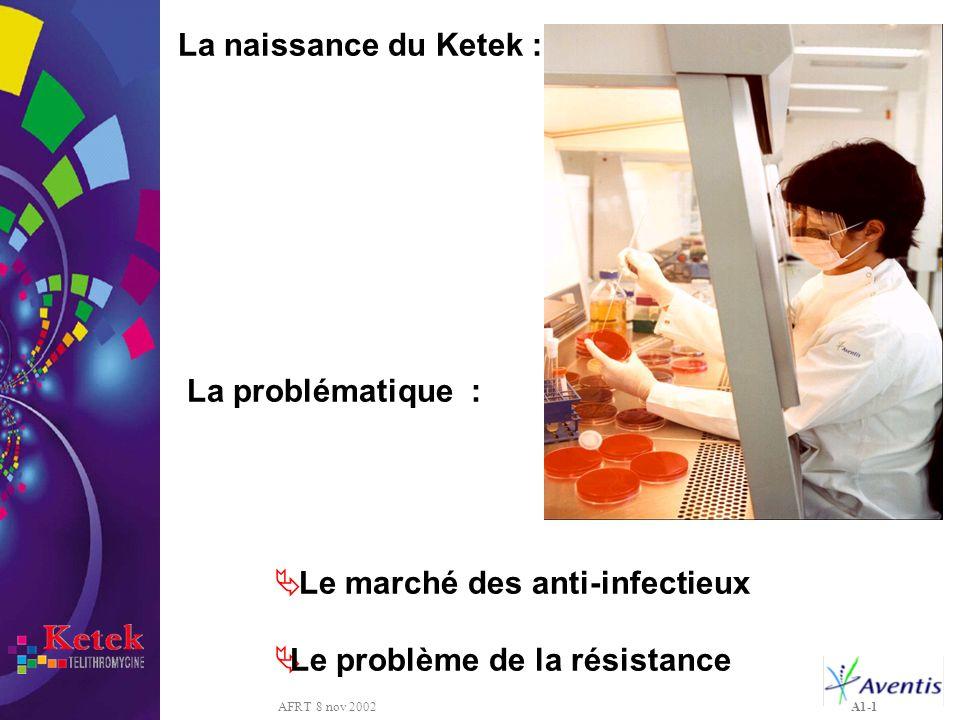 Le marché des anti-infectieux Le problème de la résistance