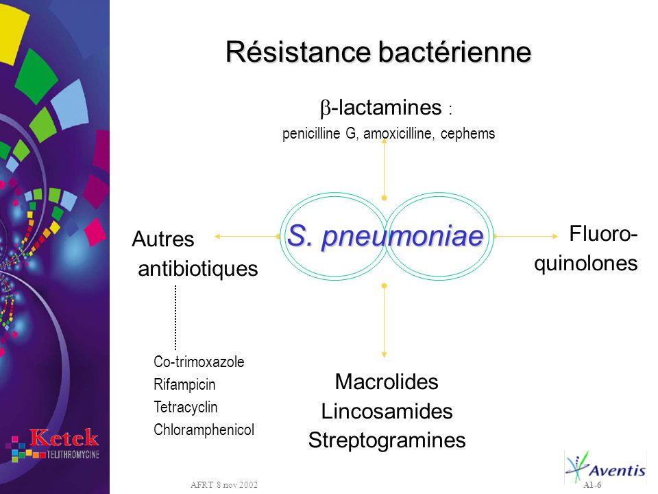 Résistance bactérienne