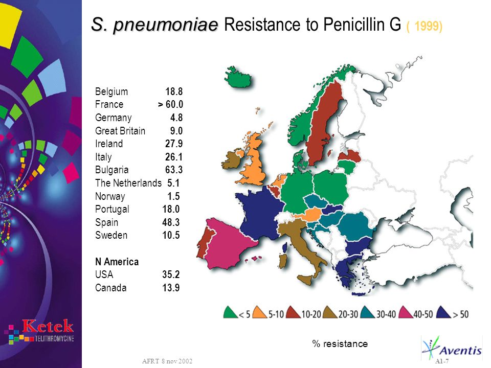 S. pneumoniae Resistance to Penicillin G ( 1999)