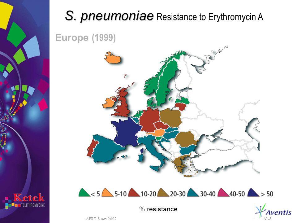 S. pneumoniae Resistance to Erythromycin A