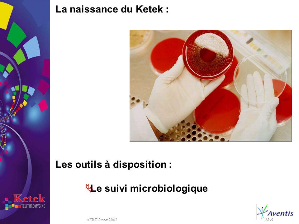 Les outils à disposition : Le suivi microbiologique