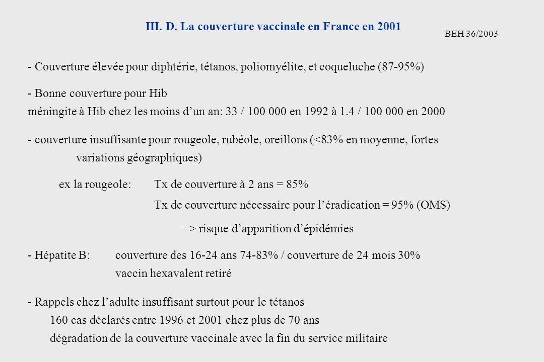 III. D. La couverture vaccinale en France en 2001