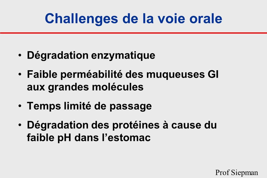 Challenges de la voie orale