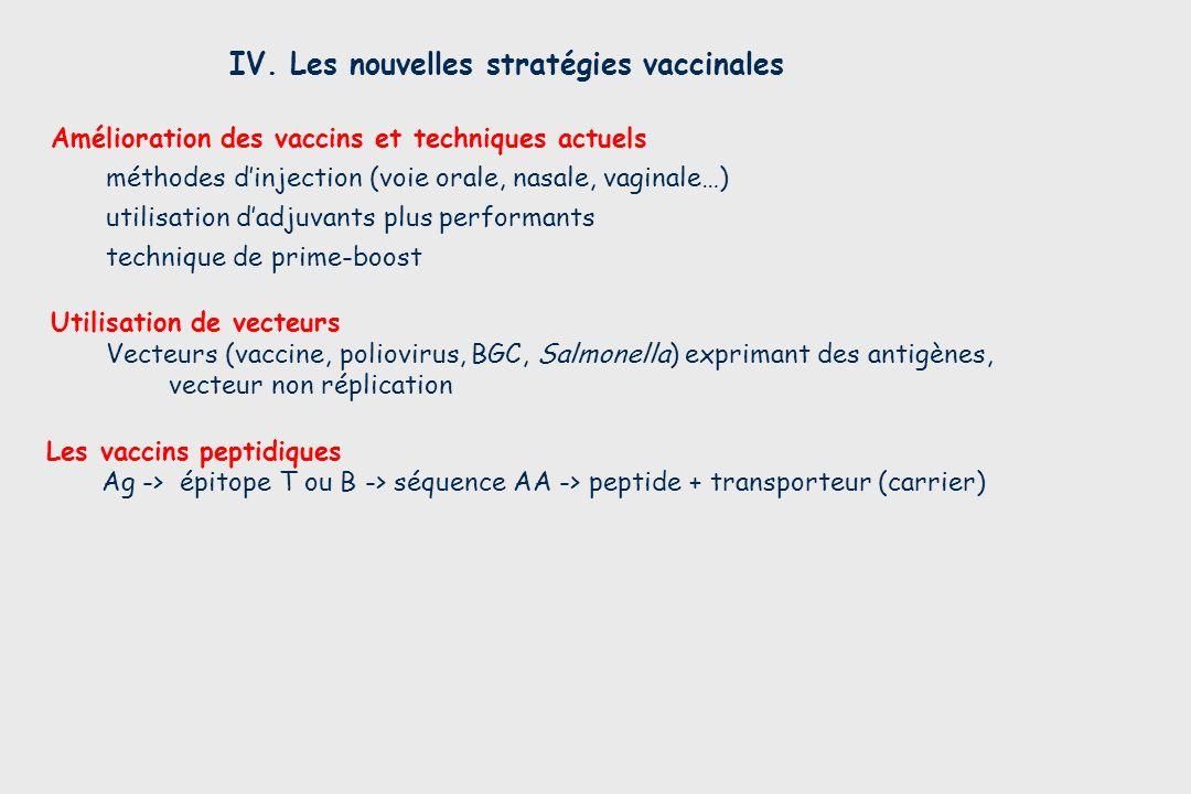IV. Les nouvelles stratégies vaccinales