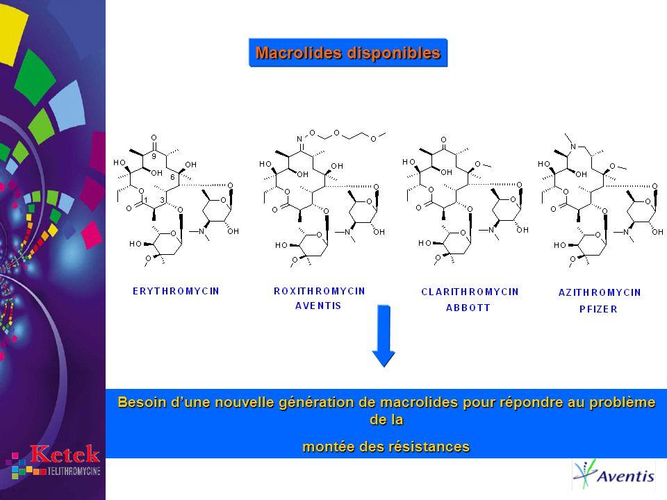 Macrolides disponibles montée des résistances