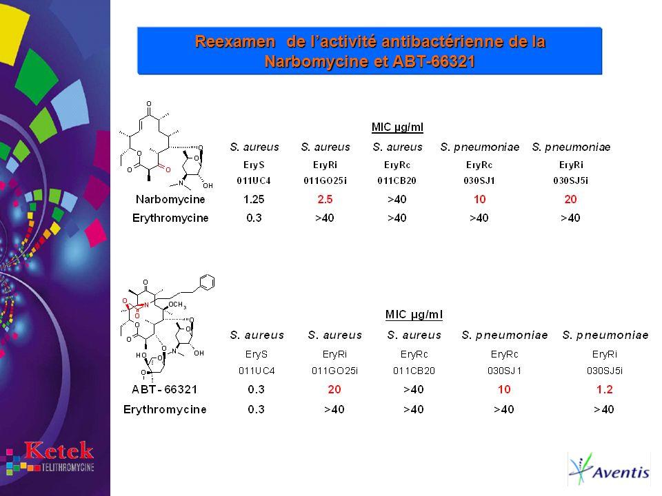 Reexamen de l'activité antibactérienne de la Narbomycine et ABT-66321