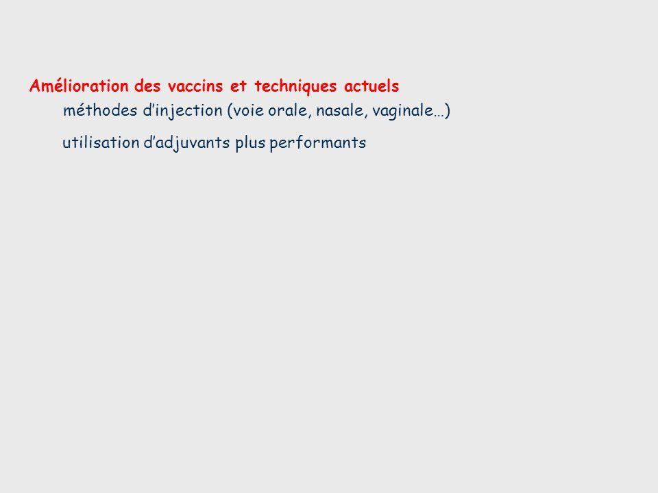 Amélioration des vaccins et techniques actuels