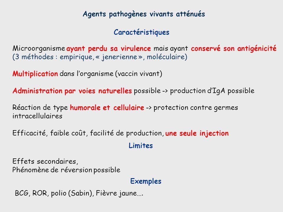 Agents pathogènes vivants atténués