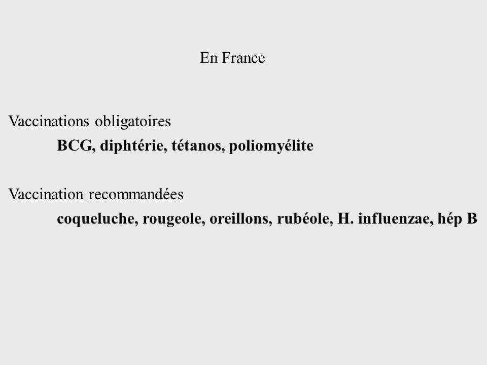 En France Vaccinations obligatoires. BCG, diphtérie, tétanos, poliomyélite. Vaccination recommandées.