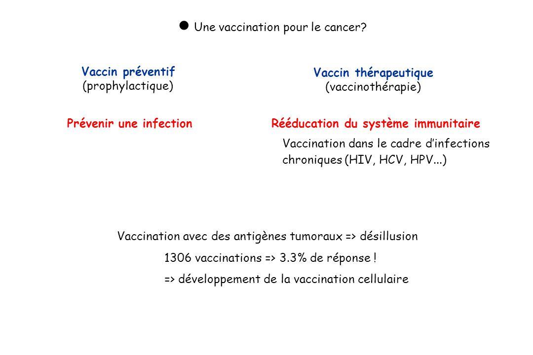  Une vaccination pour le cancer