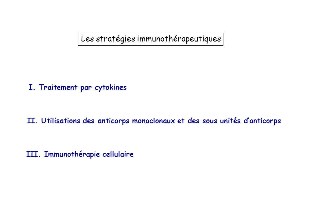 Les stratégies immunothérapeutiques