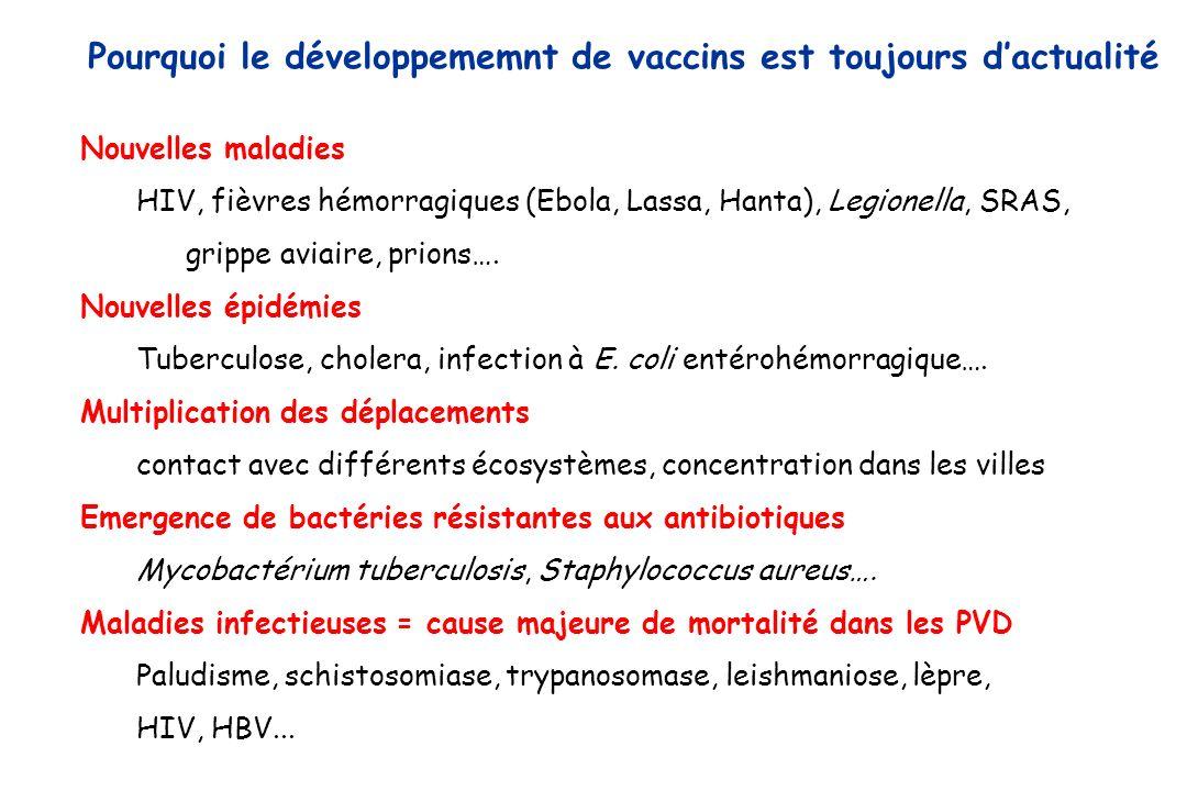 Pourquoi le développememnt de vaccins est toujours d'actualité